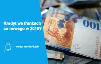 Kredyty frankowe i możliwość odzyskania nadpłaty przez Frankowicza