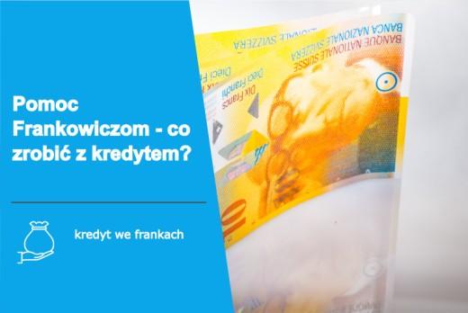 Helpfind - Pomoc Frankowiczom - jak odzyskać pieniądze od banku?